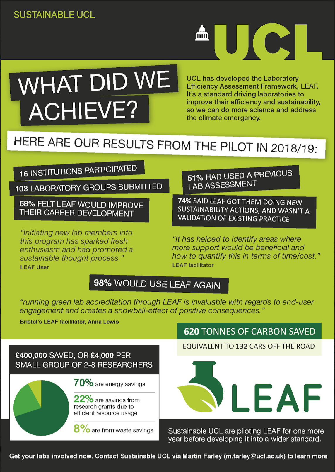 NTDC Supports LEAF UCL